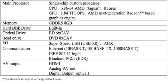 PS4 Technical Specifications
