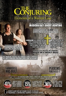 The Conjuring Elements of a Warren Case