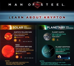 Man of Steel Infographic Warner Bros. 1