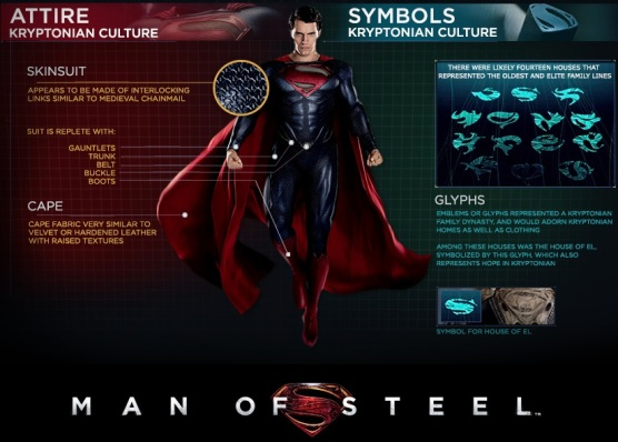 Man of Steel Infographic Warner Bros. 3