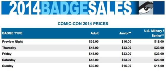 Comic-Con 2014 Badge Prices