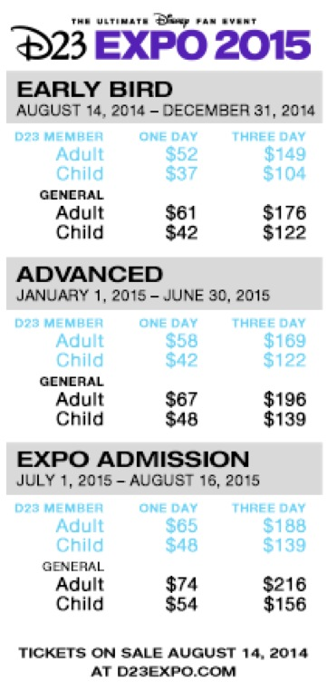2015 D23 Expo Ticket Prices